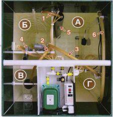 Техническое устройство очистного сооружения «АСТРА-5»