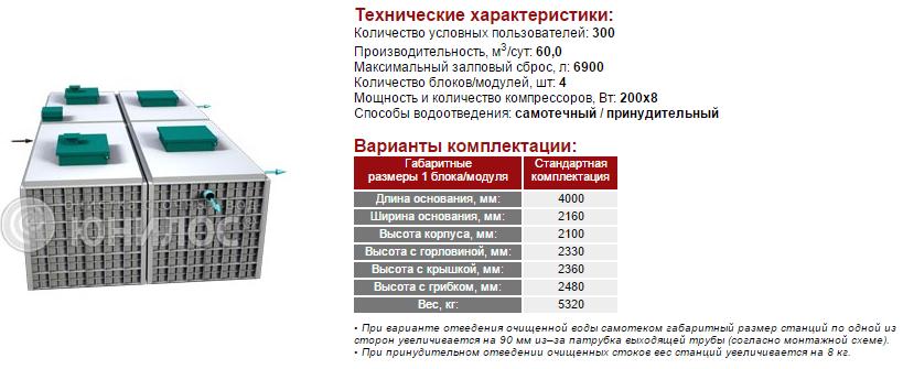 Cтанция ЮНИЛОС® – «АСТРА-300»