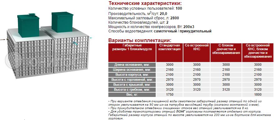 Cтанция ЮНИЛОС® – «АСТРА-100 лонг»