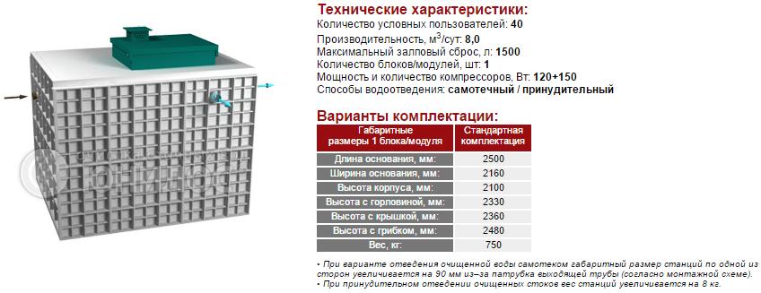 Cтанция ЮНИЛОС® – «АСТРА-40»