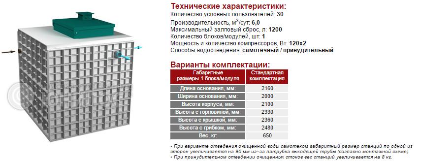 Cтанция ЮНИЛОС® – «АСТРА-30»