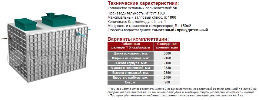 Cтанция ЮНИЛОС® – «АСТРА-50»