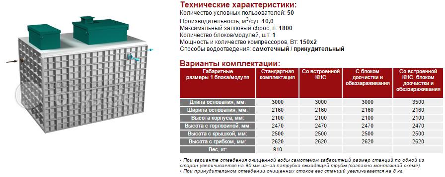 Cтанция ЮНИЛОС® – «АСТРА-50 лонг»