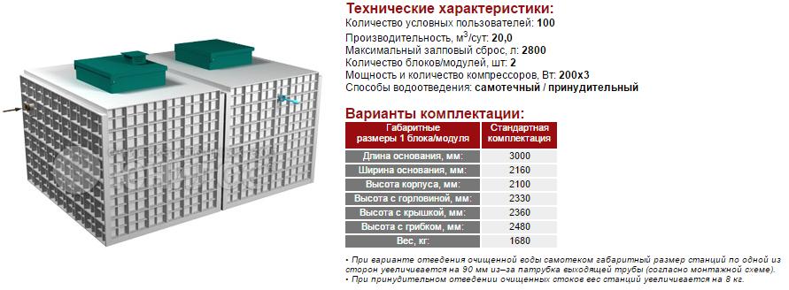 Cтанция ЮНИЛОС® – «АСТРА-100»