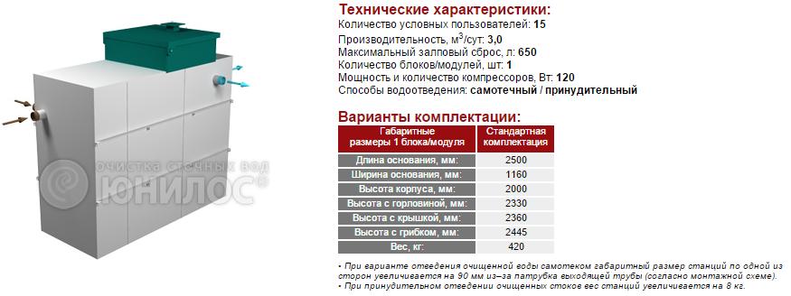 Cтанция ЮНИЛОС® – «АСТРА-15»