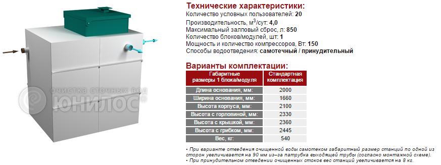 Cтанция ЮНИЛОС® – «АСТРА-20»