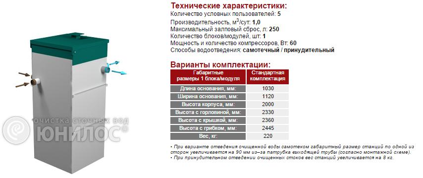 Cтанция ЮНИЛОС® – «АСТРА-5»