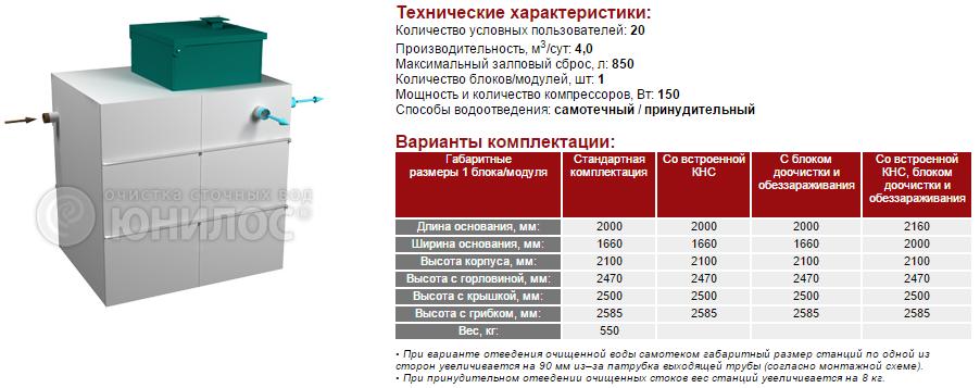 Cтанция ЮНИЛОС® – «АСТРА-20 миди»