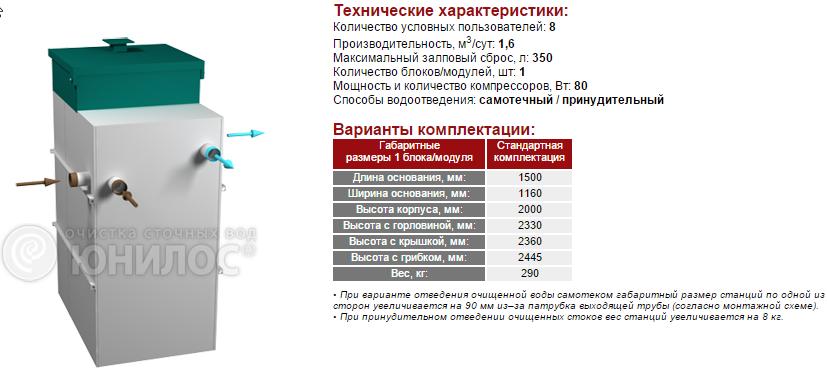 Cтанция ЮНИЛОС® – «АСТРА-8»
