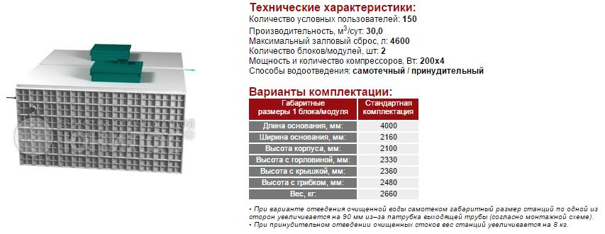 Cтанция ЮНИЛОС® – «АСТРА-150»