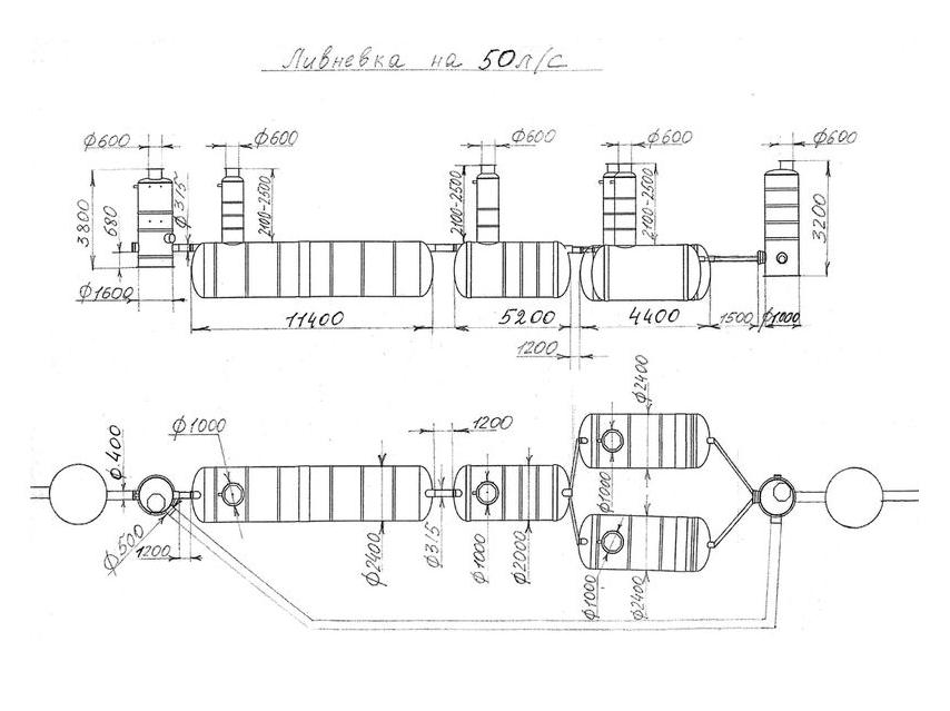 Схема ливневой канализации на