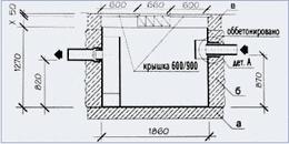 Схема установки жироотделителя ОТП-3