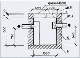 Схема установки жироотделителя ОТП-2