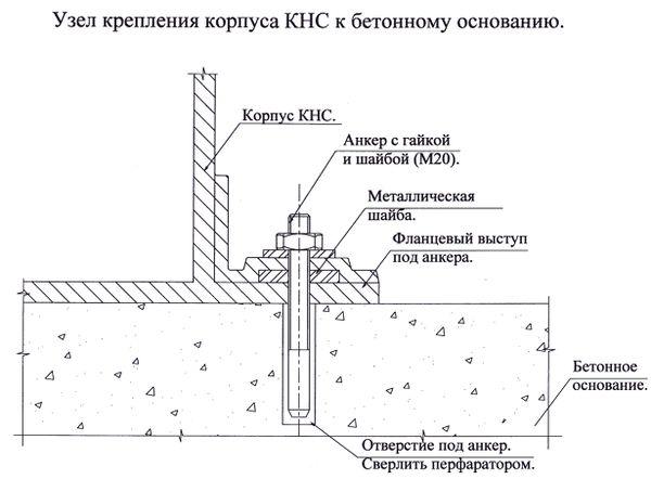 Схема крепления КНС