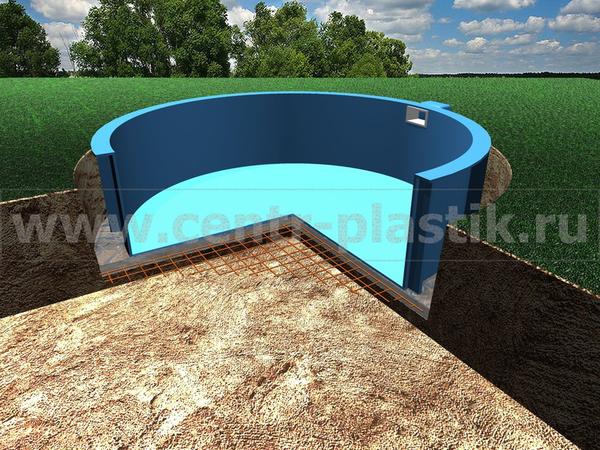 Изображение 4. Установка бассейна в котлован