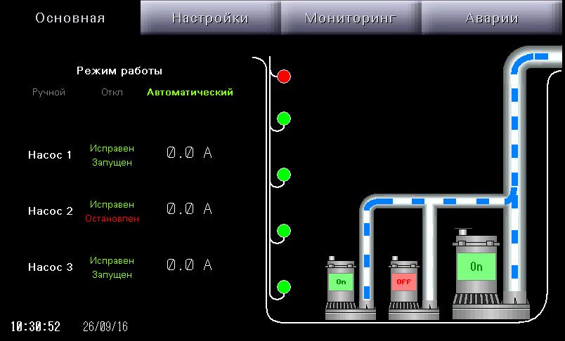 Экран ШУ с ПЛК канализация