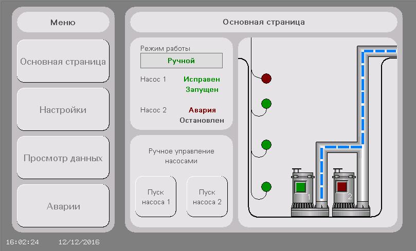 Система автоматики КНС. Шкаф управления КНС