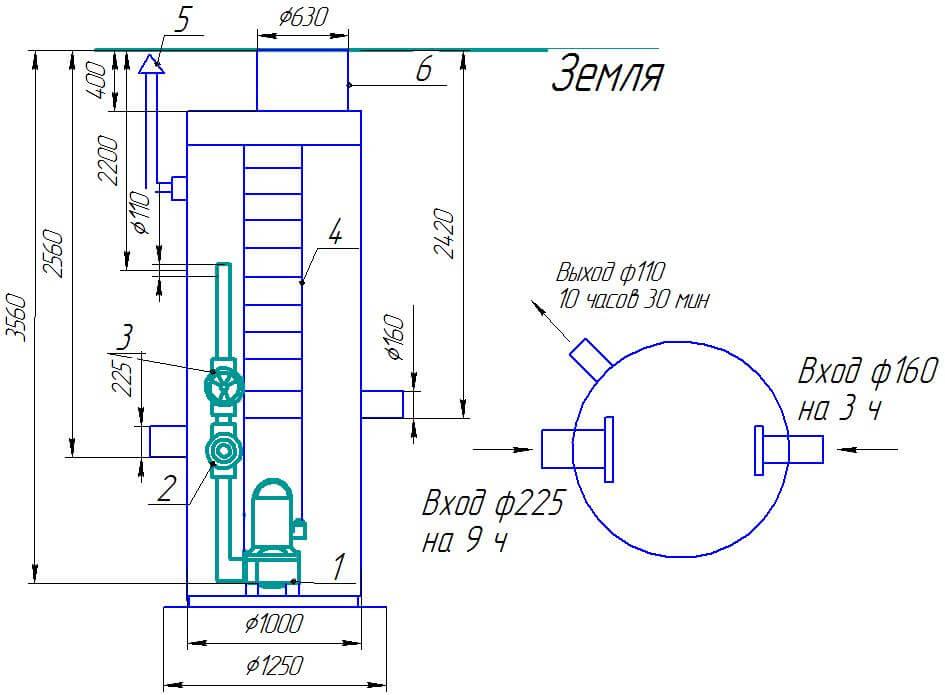 mini-kns-f1000-n-3560-s-1-nasosom-pedrollo-strojenergoresurs-1
