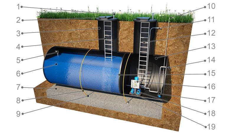 Насосная станция повышения давления подземного исполнения в полиэтиленовом корпусе